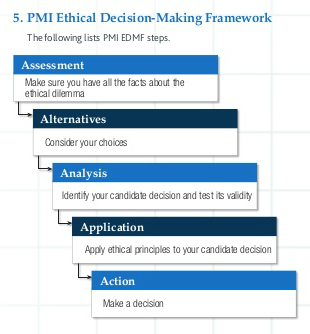 ethics and ethical decision making Bundle: business ethics: ethical decision making & cases, loose-leaf version,  11th + mindtap management, 1 term (6 months) printed access card [o c.